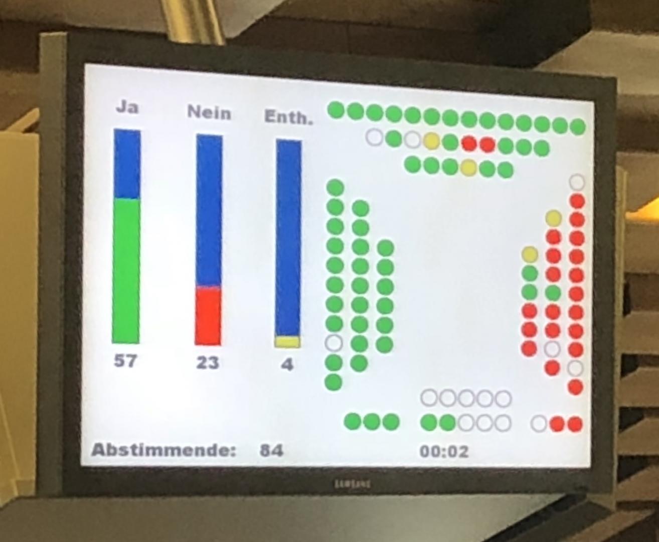 06.06.19 Regionaljournal «Neues Steuergesetz findet keinen Kompromiss»